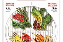 On the Grill / Foods that taste great grilled, recipes