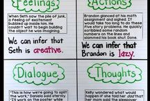 Guided Reading Activities