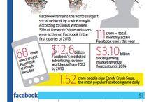 Social Media Infographs