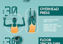 Fitness / Arm workout