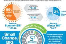 Energy Saving Facts