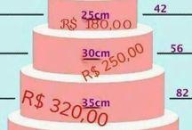 tamanhos de bolo