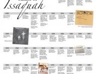 Issaquah History 101