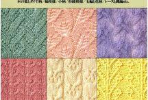 Knitting stitchionary