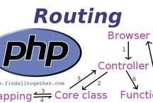 PHP CMS Advanced