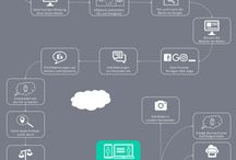infografics inspiri