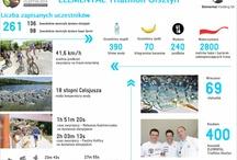 Infografiki / Nasze infografiki przygotowane dla Klientów Telma Communications Agency
