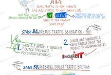 E-Business / Ebusiness tips.