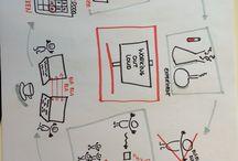 Visueel communiceren / Hier verzamel ik afbeeldingen van 'praatplaten' die ik maak en die ik bij anderen zie als inspirerend.
