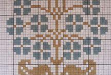 *** Patterns design