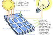 Solar for Schools / by Solar Energy Industries Association