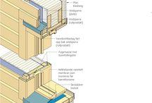 Teknisk Arkitektur