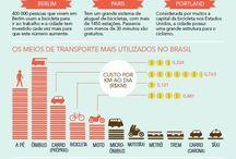 Urbanismo - Mobilidade Urbana