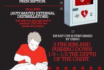 Infographics EMS / EMT