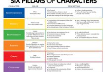 Character Counts / by Kim