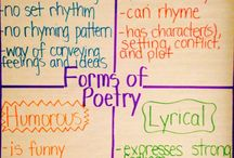 Poetry Lessons Elementary