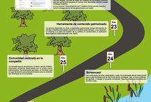 Infographics/Infografías / Te iré poniendo una serie de gráficos que te pueden servir de ayuda en tu profesión como Social Media Manager. / by Ricardo Rocha Parga