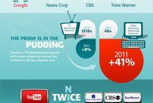 Infographics - YouTube
