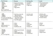 Low Cholesterol foods/meals