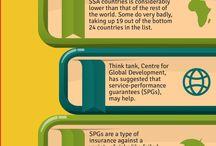 Sub-Saharan Africa Development