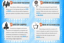 The Consumer's Edge / A infographic page showcasing tips, tricks, and strategies on how to save money on just about anything. For more, visit www.theconsumersedge.com.