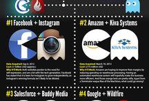 Kwasi Infographics