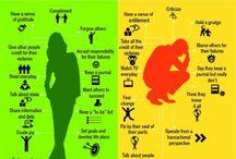 Behaviour / Personality