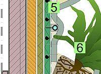 Verde verticale