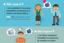 Immobilier actus / idées conso immo