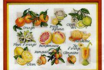 Xszem:Zöldség,gyümölcs,fa,növény