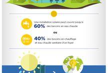 [Infographies] / Comprendre les enjeux énergétiques simplement.