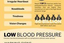 Vérnyomás_problema