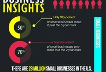 Small Business Success  / by Plum Alley