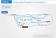 Local SEO Infographics / Useful Infographics about Local SEO Services by Lollipop Local from Leigh on Sea, Essex, UK