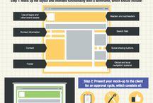 how to: web design