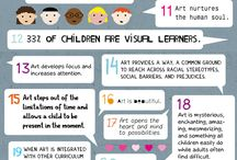 Art room display / Posters, printables and examples of exciting art room display