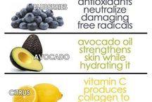 Anti Ageing colour chart
