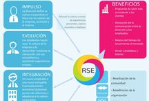 #Social Business