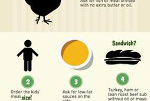 Infographics / Infographics and Healthy Information