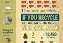 Recycling / How and why to recycle, includes materials to teach children about recycling.