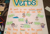 Nouns, verbs, prepositions