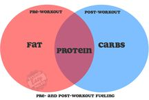 Fit Fuel  / Pre-workout Post-workout fuel