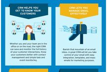Salesforce / One of the Popular CRM system