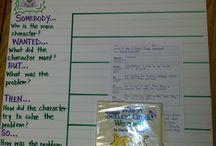 Anchor Charts and lessons / Lessons and anchor charts for 5th grade