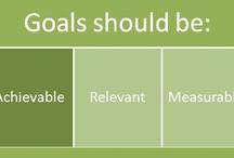 Business = Goals