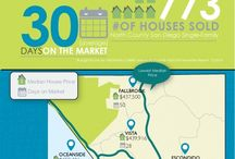 North County San Diego Market Infographics / Monthly market updates for North County San Diego which include Carlsbad, Oceanside, Vista, San Marcos, Escondido & Fallbrook,  / by 1850 Realty