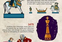 History of ethical hacking