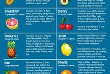 Buah buahan bergizi