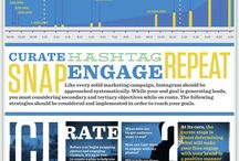 Marketing infographics / The best infographics on marketing