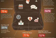 Infographics / Employee Engagement & Happy Cultures
